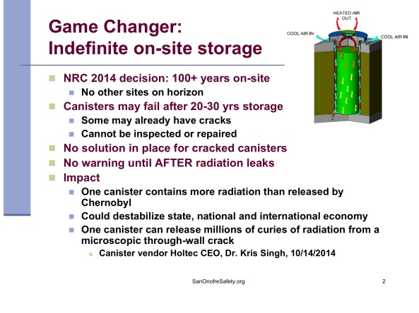 """Dry Storage of Spent Nuclear Fuel Problems and Solutions"""", by Donna Gilmore SanOnofreSafety.org, May 17, 2015 , p. 2"""