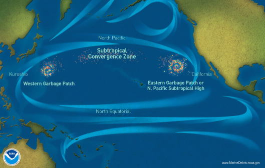 NOAA Marine Debris Garbage patch currents