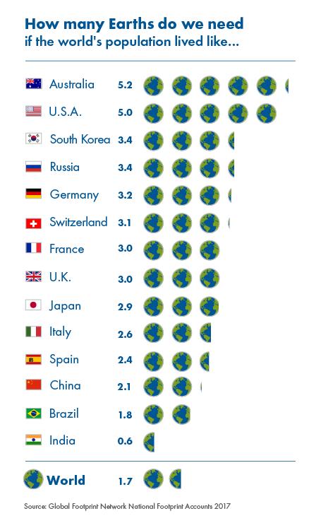 Infographic_EarthOvershoot.png